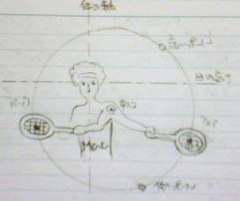 Macボレー分析マンガ